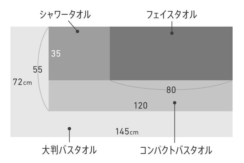 オーガニック330 シャワータオル サイズ